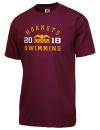 Grand Lake High SchoolSwimming