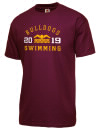 Big Spring High SchoolSwimming