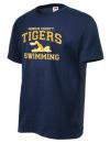 Monroe County High SchoolSwimming