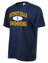 Southwest Dekalb High SchoolSwimming