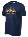 Ellenville High SchoolFootball