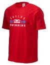 Marsh Valley High SchoolSwimming