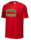 Boone High SchoolGymnastics