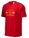 Labette County High SchoolVolleyball