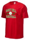 Smoky Hill High SchoolBasketball