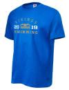 Fredericksburg High SchoolSwimming