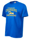 Charter Oak High SchoolSwimming
