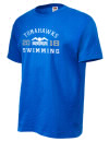 Glastonbury High SchoolSwimming