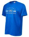 Bristol Eastern High SchoolSwimming