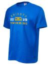 Kimball High SchoolSwimming