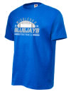 Middlesex High SchoolFootball