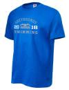 Ocean Springs High SchoolSwimming