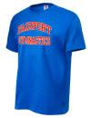Fairport High SchoolGymnastics