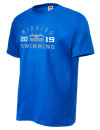 Midview High SchoolSwimming