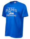 Penns Valley High SchoolSwimming