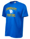 Conneaut High SchoolStudent Council