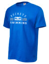 Person High SchoolSwimming