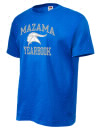 Mazama High SchoolYearbook