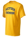 Keyser High SchoolSwimming