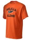 Molalla High SchoolAlumni
