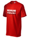 Mcfarland High SchoolSwimming
