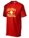 Chadsey High SchoolVolleyball