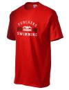 Big Piney High SchoolSwimming