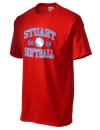 Jeb Stuart High SchoolSoftball