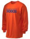 Manhasset High SchoolSwimming