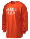 Keene High SchoolVolleyball