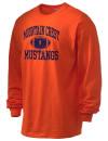 Mountain Crest High SchoolFootball
