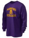 Mannford High SchoolCheerleading
