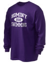 Hominy High SchoolSwimming