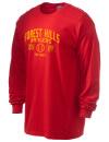 Forest Hills High SchoolSoftball