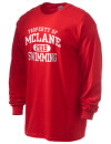 Mclane High SchoolSwimming