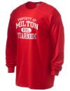 Milton High SchoolYearbook