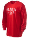 Big Piney High SchoolSoccer