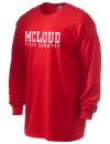 Mcloud High SchoolCross Country