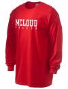 Mcloud High SchoolSoccer