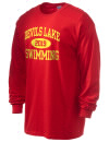 Devils Lake High SchoolSwimming