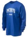 Mountainburg High SchoolTrack