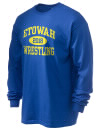 Etowah High SchoolWrestling