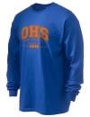 Overlea High SchoolCross Country