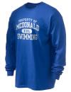 Mcdonald High SchoolSwimming